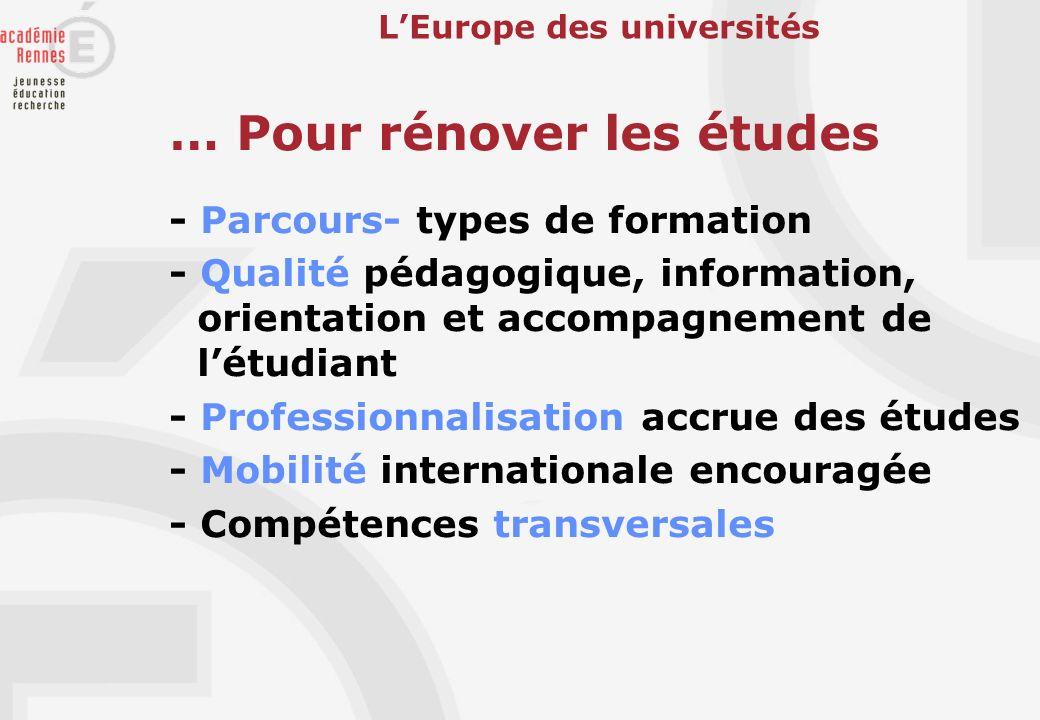 Les innovations Les mots : - Cursus (licence, master, doctorat) - Domaines : plusieurs disciplines et champs dapplication, notamment professionnels Les choses : - Parcours : progression cohérente - Unités denseignement = n crédits européens.