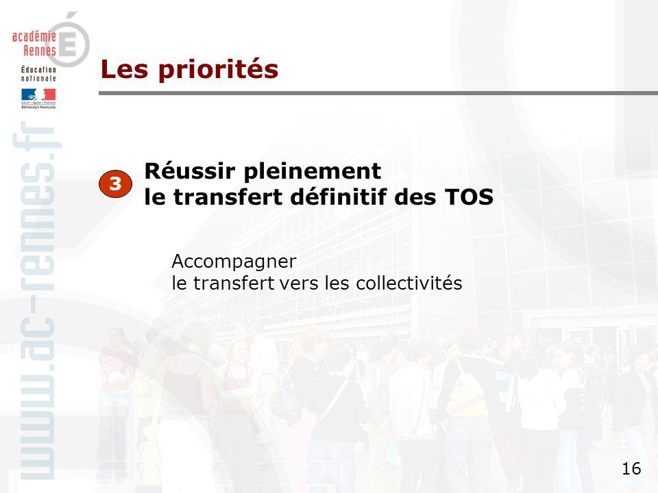 15 Les priorités Améliorer la réussite de tous les élèves 2 - Plan vigipirate rouge - Journée de solidarité - Visites détablissement
