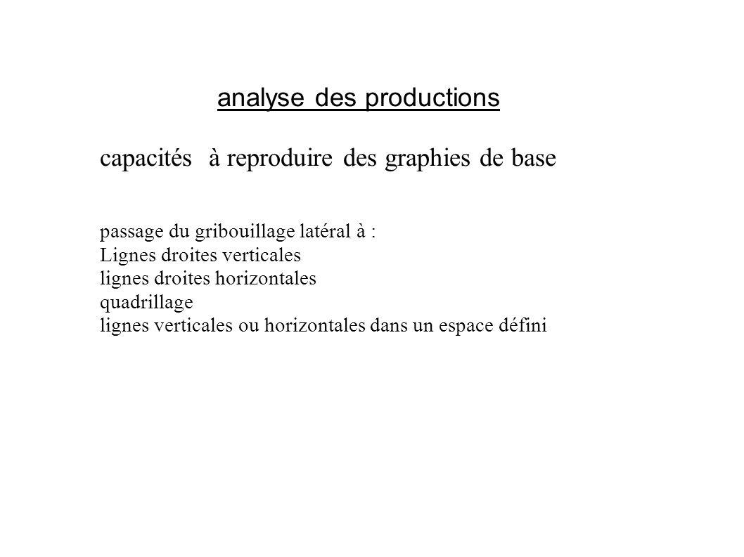 analyse des productions capacités à reproduire des graphies de base passage du gribouillage latéral à : Lignes droites verticales lignes droites horiz