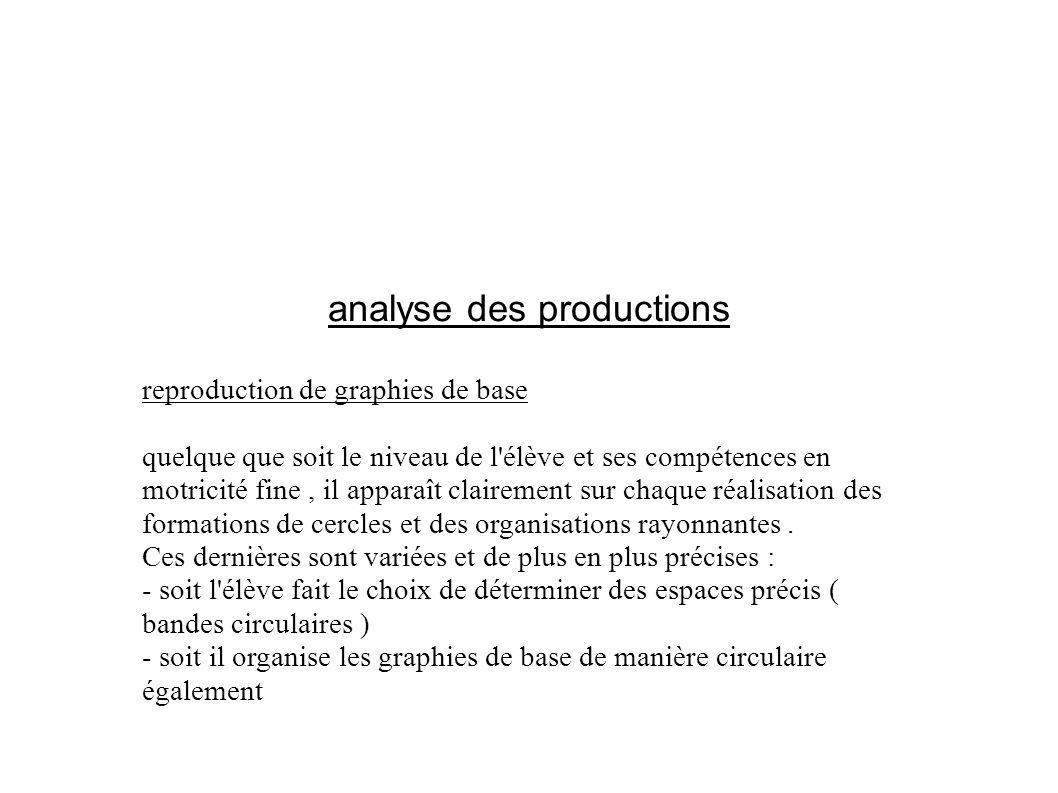analyse des productions reproduction de graphies de base quelque que soit le niveau de l'élève et ses compétences en motricité fine, il apparaît clair
