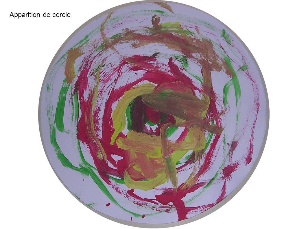 Apparition de cercle