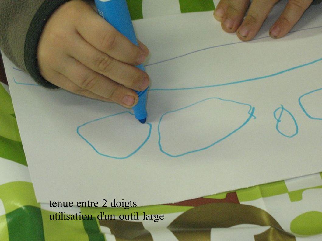 tenue entre 2 doigts utilisation d'un outil large