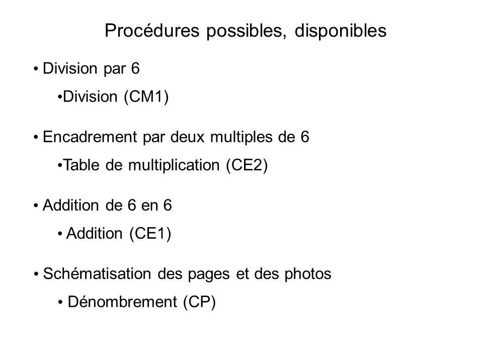 Procédures possibles, disponibles Schématisation des pages et des photos Dénombrement (CP) Addition de 6 en 6 Addition (CE1) Encadrement par deux mult