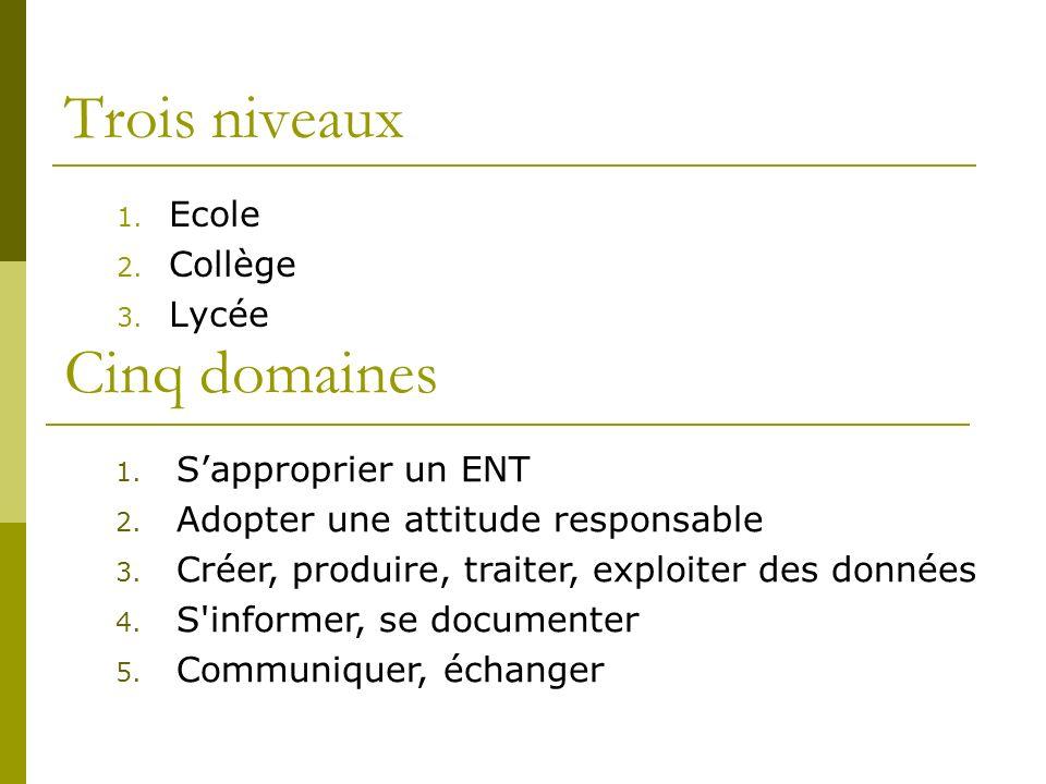 Trois niveaux 1. Ecole 2. Collège 3. Lycée Cinq domaines 1.