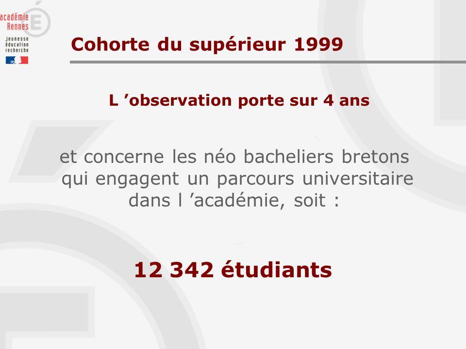 Cohorte du supérieur 1999 L observation porte sur 4 ans et concerne les néo bacheliers bretons qui engagent un parcours universitaire dans l académie, soit : 12 342 étudiants