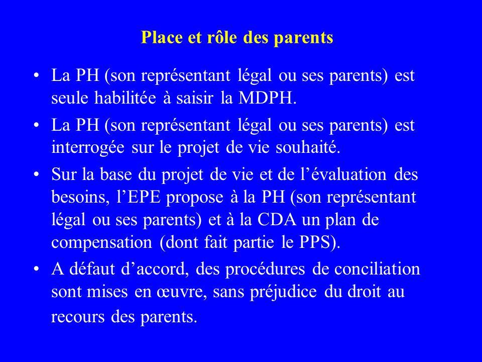 La CDA propose à la PH les moyens et les adaptations nécessaires à la réalisation de son Projet de Vie. La formation scolaire est complétée, en tant q