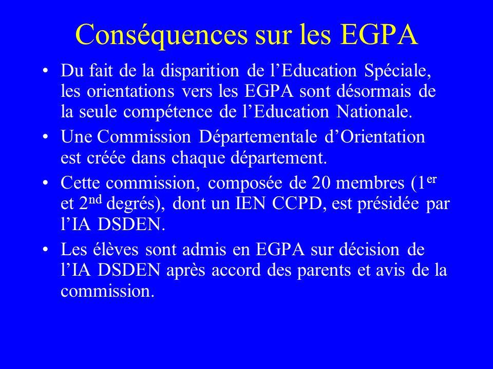Place et rôle des parents La PH (son représentant légal ou ses parents) est seule habilitée à saisir la MDPH.