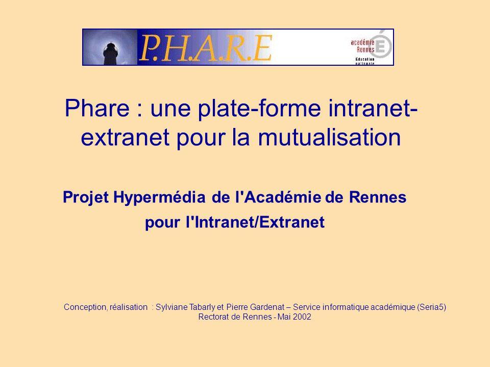 Phare : une plate-forme intranet- extranet pour la mutualisation Projet Hypermédia de l'Académie de Rennes pour l'Intranet/Extranet Conception, réalis