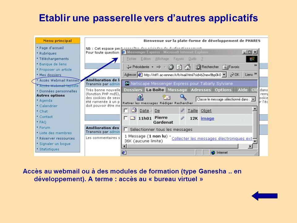 Etablir une passerelle vers dautres applicatifs Accès au webmail ou à des modules de formation (type Ganesha.. en développement). A terme : accès au «