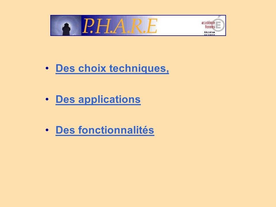 Des choix techniques : - La plate-forme PHARE est fondée sur une base Php-Nuke, ensemble de scripts PHP reliés à une base de données de type MySqlbase Php-Nuke - Elle permet de construire des espaces WEB dynamiques qui permettant ainsi une réelle interactivité avec leurs usagers.