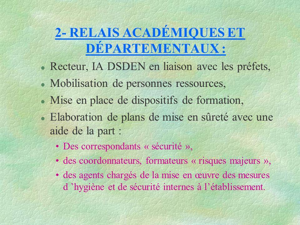 2- RELAIS ACADÉMIQUES ET DÉPARTEMENTAUX : l Recteur, IA DSDEN en liaison avec les préfets, l Mobilisation de personnes ressources, l Mise en place de