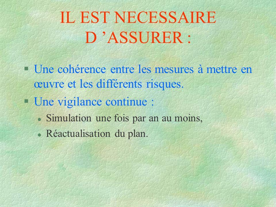 IL EST NECESSAIRE D ASSURER : §Une cohérence entre les mesures à mettre en œuvre et les différents risques. §Une vigilance continue : l Simulation une