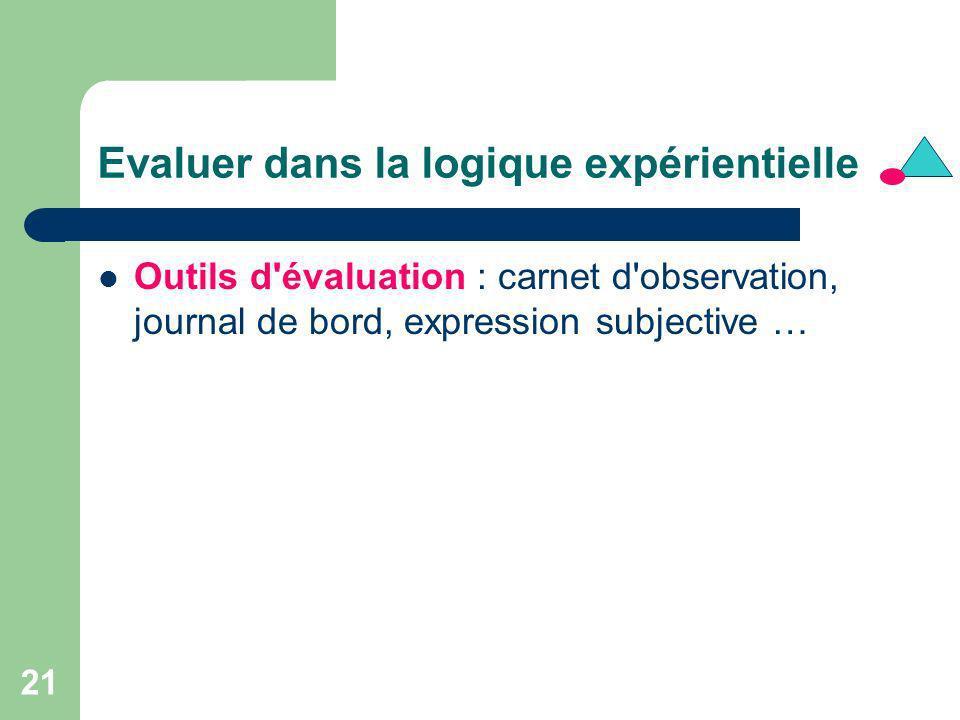 21 Evaluer dans la logique expérientielle Outils d'évaluation : carnet d'observation, journal de bord, expression subjective …