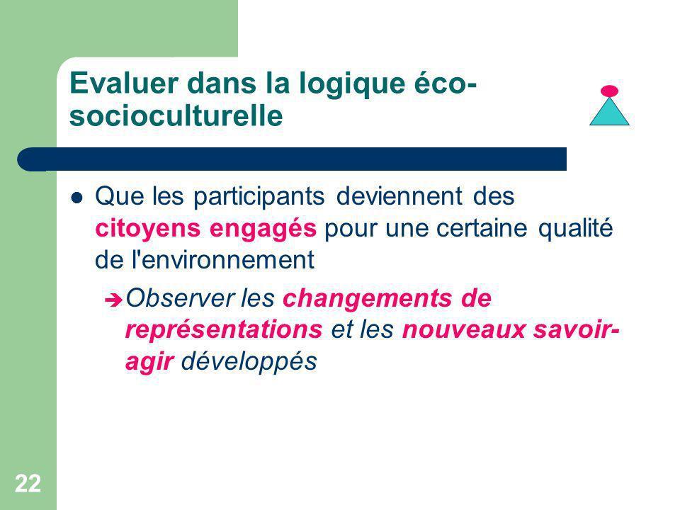 22 Evaluer dans la logique éco- socioculturelle Que les participants deviennent des citoyens engagés pour une certaine qualité de l'environnement Obse