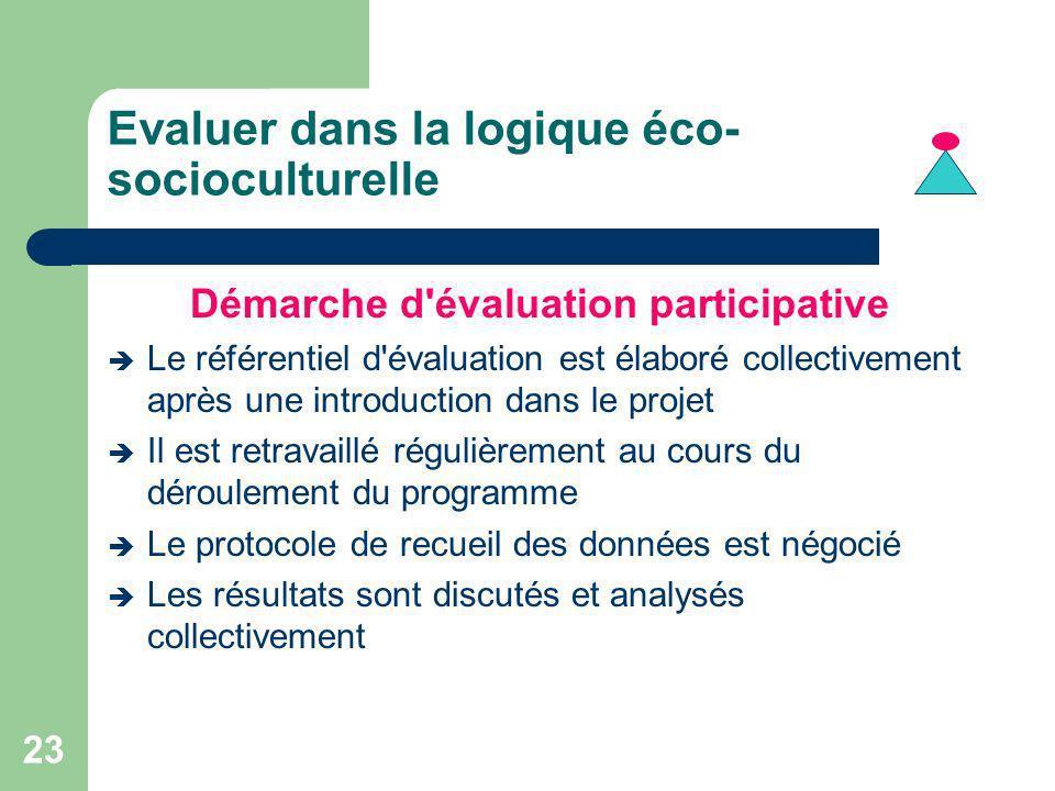 23 Evaluer dans la logique éco- socioculturelle Démarche d'évaluation participative Le référentiel d'évaluation est élaboré collectivement après une i