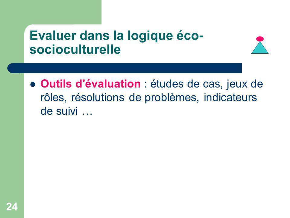 24 Evaluer dans la logique éco- socioculturelle Outils d'évaluation : études de cas, jeux de rôles, résolutions de problèmes, indicateurs de suivi …