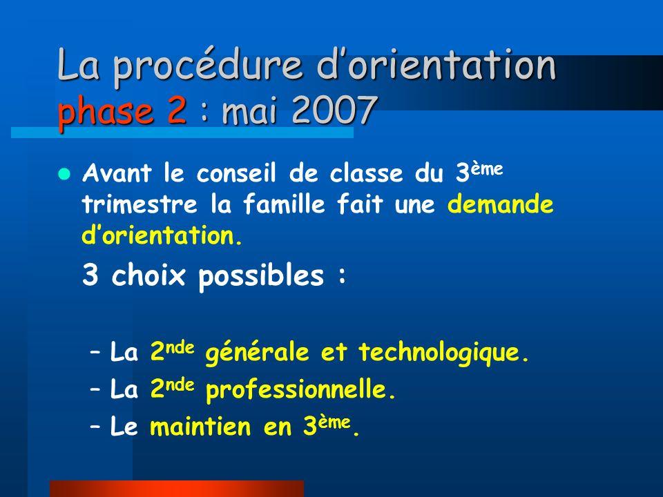 La procédure dorientation phase 2 : mai 2007 Avant le conseil de classe du 3 ème trimestre la famille fait une demande dorientation.