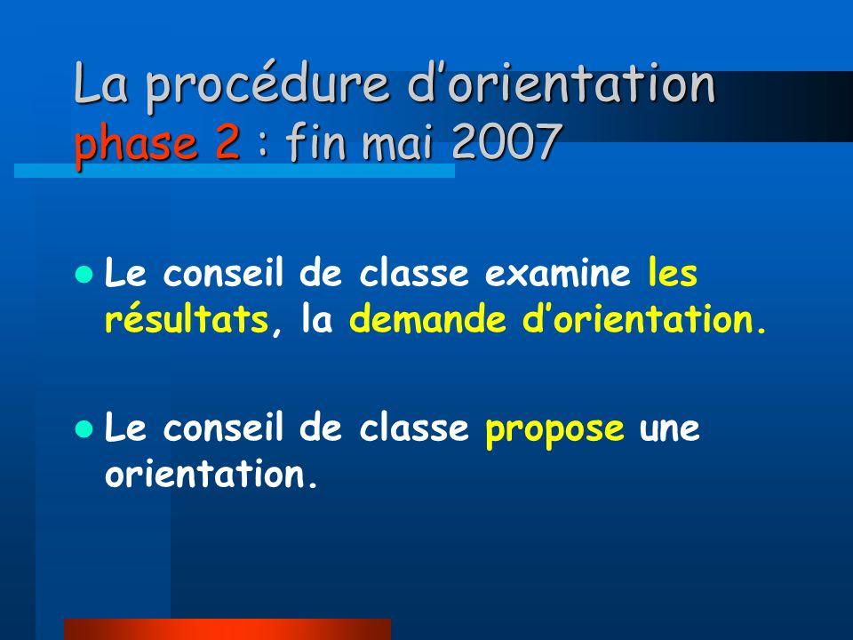 La procédure dorientation phase 2 : fin mai 2007 Le conseil de classe examine les résultats, la demande dorientation.