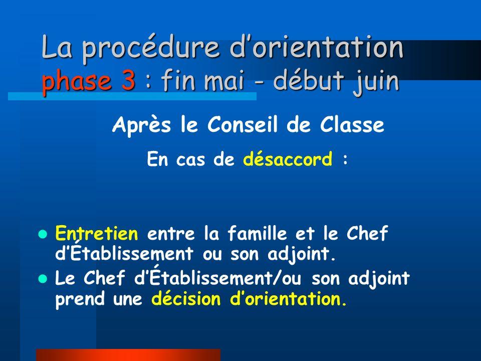 La procédure dorientation phase 3 : fin mai - début juin Après le Conseil de Classe En cas de désaccord : Entretien entre la famille et le Chef dÉtablissement ou son adjoint.