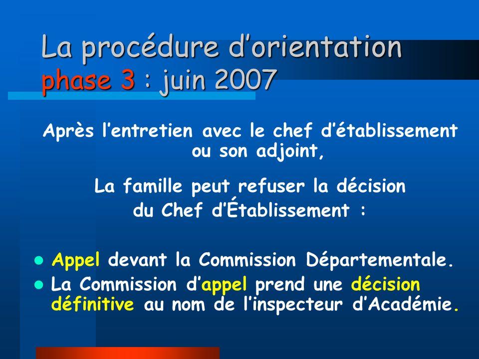 La procédure dorientation phase 3 : juin 2007 Après lentretien avec le chef détablissement ou son adjoint, La famille peut refuser la décision du Chef dÉtablissement : Appel devant la Commission Départementale.