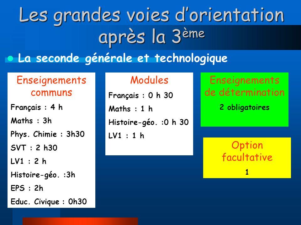 Les grandes voies dorientation après la 3 ème La seconde générale et technologique Enseignements communs Français : 4 h Maths : 3h Phys.