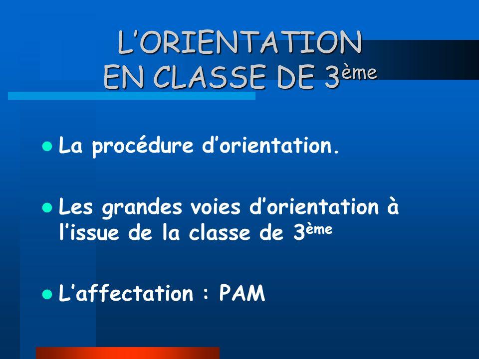 LORIENTATION EN CLASSE DE 3 ème La procédure dorientation.