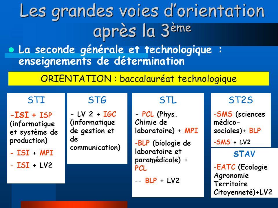 Les grandes voies dorientation après la 3 ème La seconde générale et technologique : enseignements de détermination STI -ISI + ISP (informatique et système de production) - ISI + MPI - ISI + LV2 ORIENTATION : baccalauréat technologique STG - LV 2 + IGC (informatique de gestion et de communication) STL - PCL (Phys.