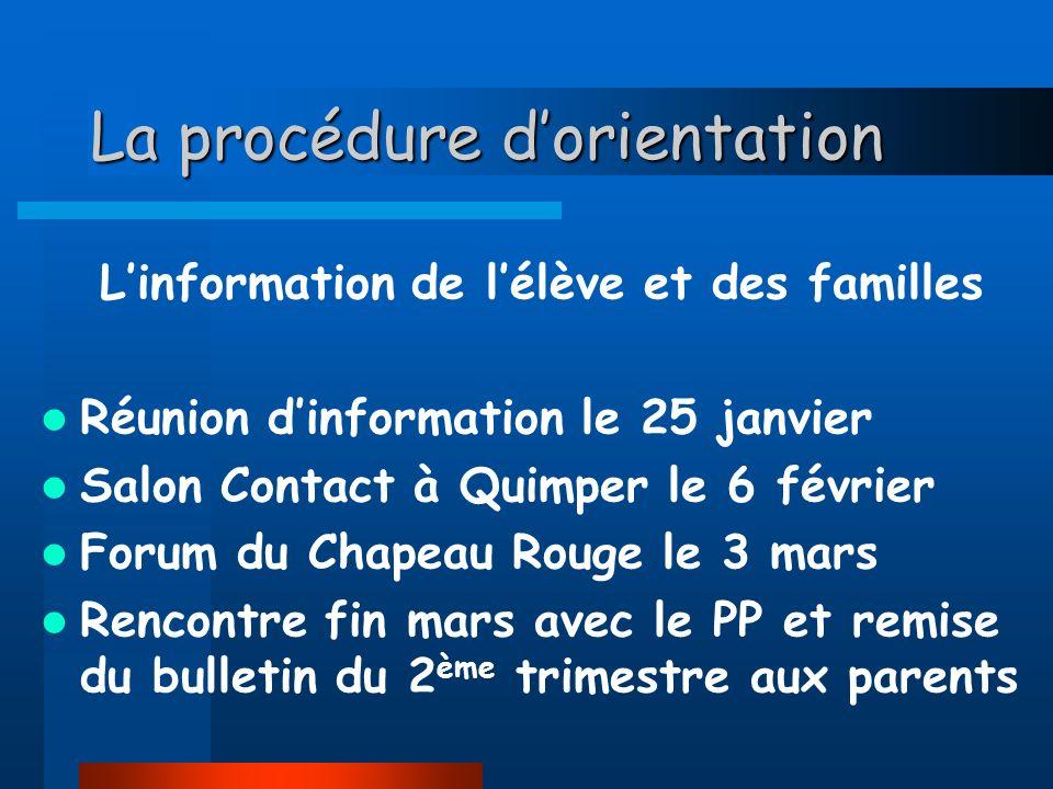 La procédure dorientation 3 phases, de mars à juin. Un outil : la fiche navette. Plusieurs temps dinformation