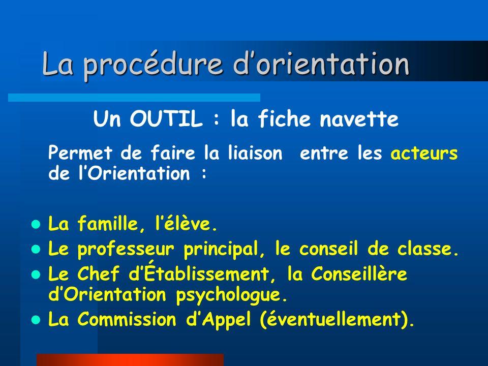 La procédure dorientation Un OUTIL : la fiche navette Permet de faire la liaison entre les acteurs de lOrientation : La famille, lélève.