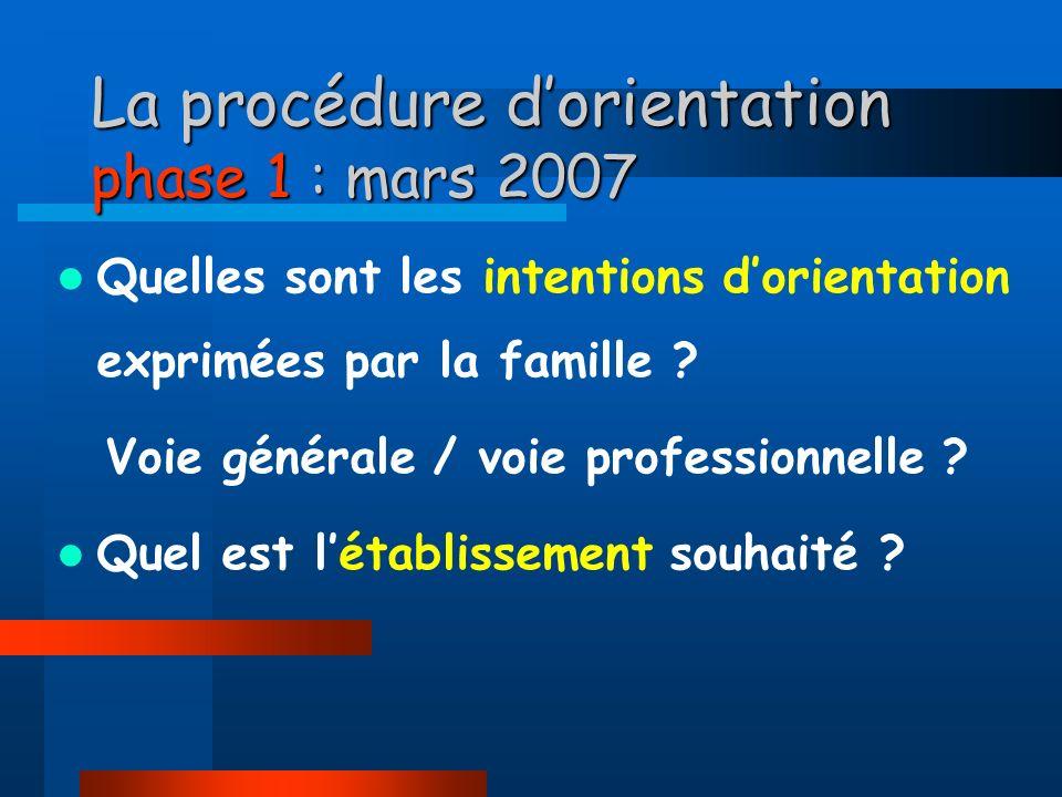 La procédure dorientation phase 1 : mars 2007 Quelles sont les intentions dorientation exprimées par la famille .