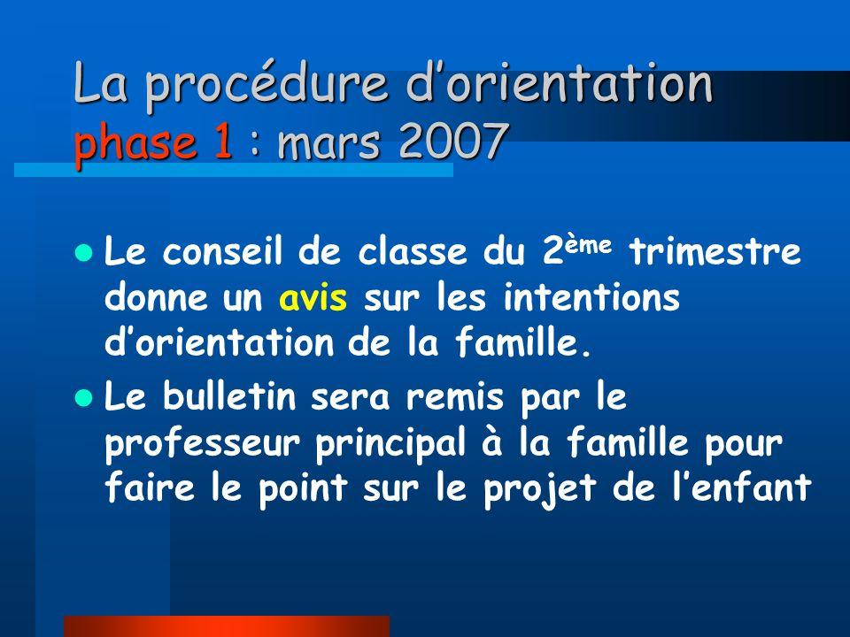 La procédure dorientation phase 1 : mars 2007 Le conseil de classe du 2 ème trimestre donne un avis sur les intentions dorientation de la famille.