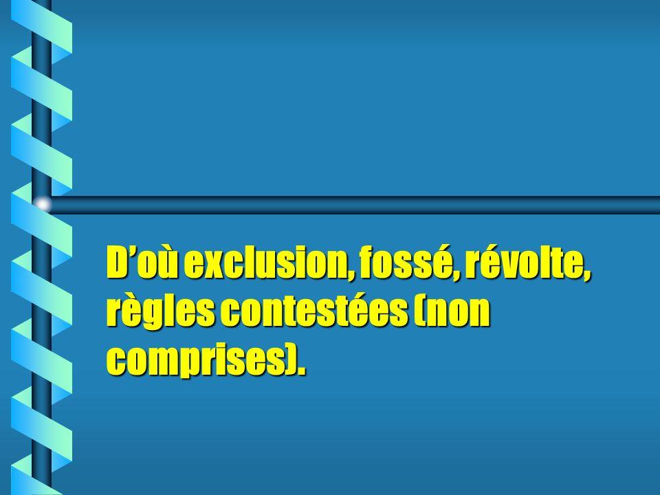 Doù exclusion, fossé, révolte, règles contestées (non comprises).