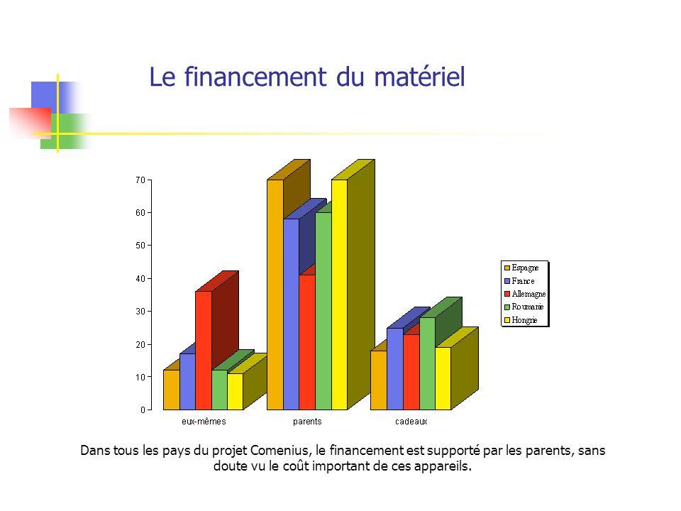 Le financement du matériel Dans tous les pays du projet Comenius, le financement est supporté par les parents, sans doute vu le coût important de ces