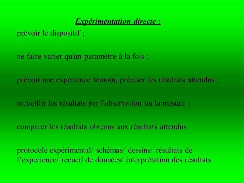 Expérimentation directe : prévoir le dispositif ; ne faire varier qu'un paramètre à la fois ; prévoir une expérience témoin, préciser les résultats at