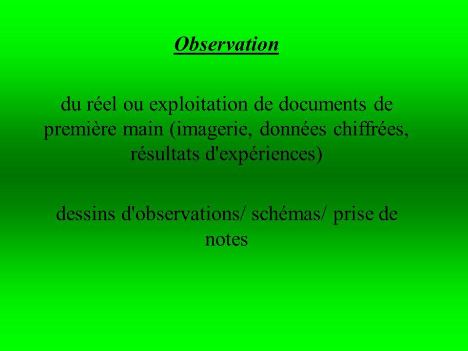 Observation du réel ou exploitation de documents de première main (imagerie, données chiffrées, résultats d'expériences) dessins d'observations/ schém