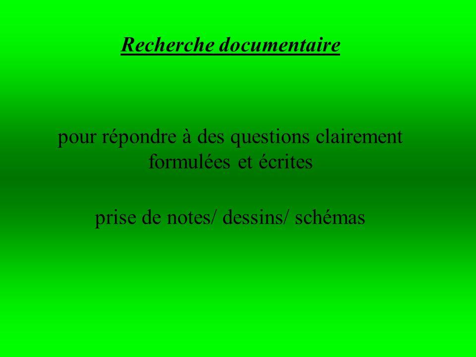 Recherche documentaire pour répondre à des questions clairement formulées et écrites prise de notes/ dessins/ schémas