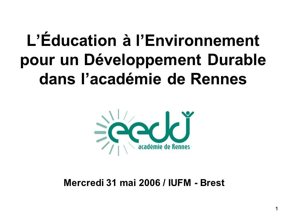 LÉducation à lEnvironnement pour un Développement Durable dans lacadémie de Rennes Mercredi 31 mai 2006 / IUFM - Brest 1