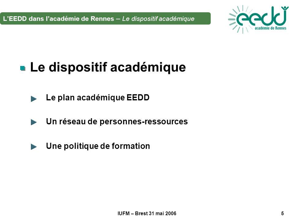 IUFM – Brest 31 mai 20065 Le dispositif académique Le plan académique EEDD Un réseau de personnes-ressources Une politique de formation LEEDD dans lacadémie de Rennes – Le dispositif académique