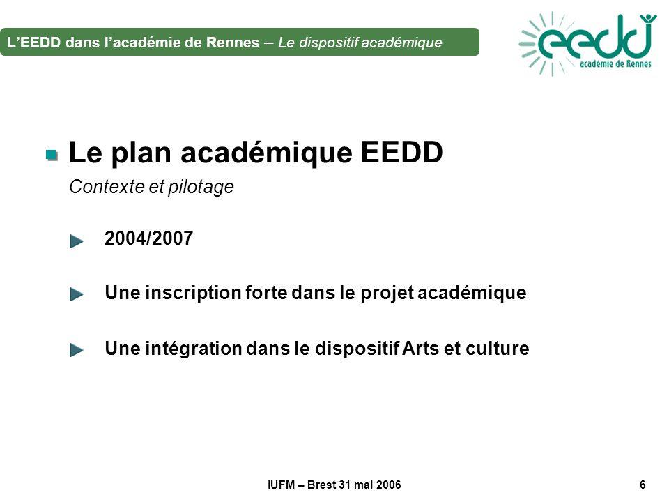 IUFM – Brest 31 mai 20066 Le plan académique EEDD 2004/2007 Une inscription forte dans le projet académique Une intégration dans le dispositif Arts et culture Contexte et pilotage LEEDD dans lacadémie de Rennes – Le dispositif académique