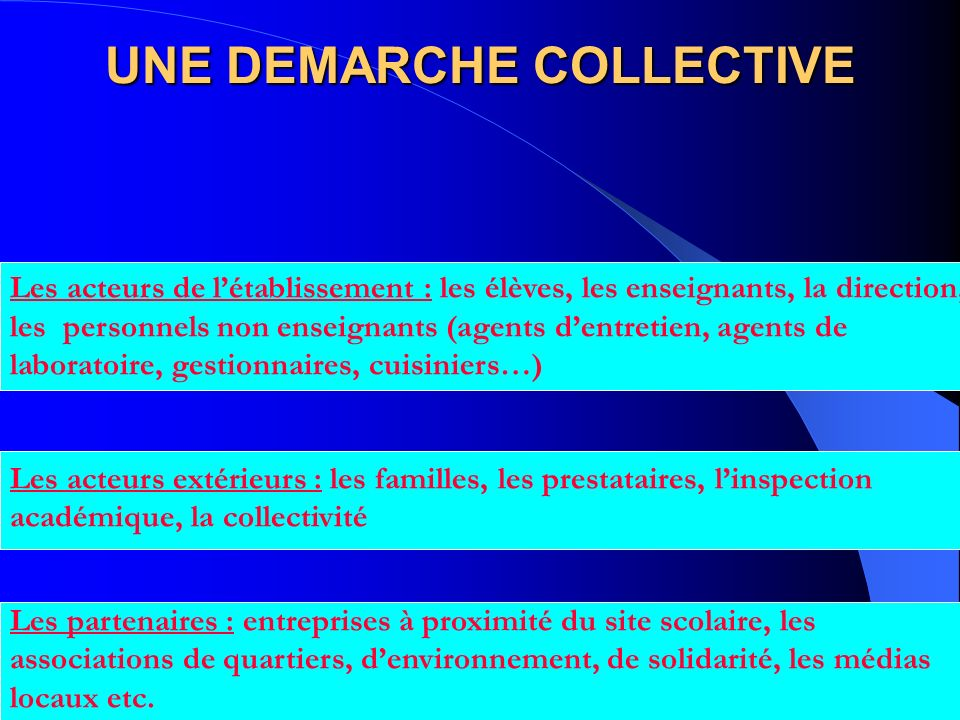 Les partenaires : entreprises à proximité du site scolaire, les associations de quartiers, denvironnement, de solidarité, les médias locaux etc.