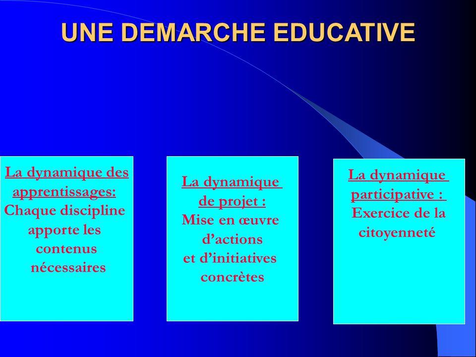 UNE DEMARCHE EDUCATIVE La dynamique des apprentissages: Chaque discipline apporte les contenus nécessaires La dynamique de projet : Mise en œuvre dactions et dinitiatives concrètes La dynamique participative : Exercice de la citoyenneté