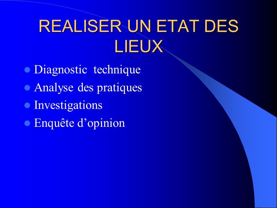 REALISER UN ETAT DES LIEUX Diagnostic technique Analyse des pratiques Investigations Enquête dopinion