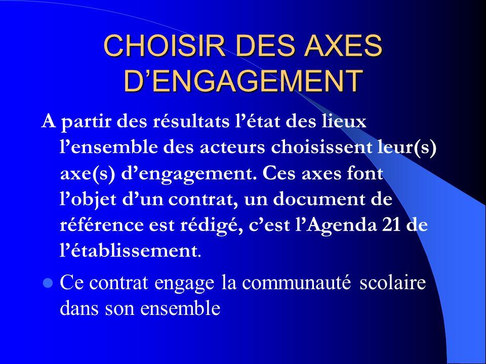 CHOISIR DES AXES DENGAGEMENT A partir des résultats létat des lieux lensemble des acteurs choisissent leur(s) axe(s) dengagement.
