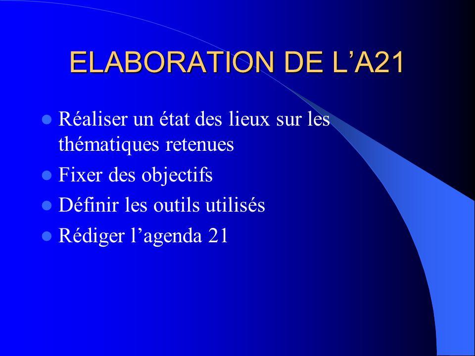 ELABORATION DE LA21 Réaliser un état des lieux sur les thématiques retenues Fixer des objectifs Définir les outils utilisés Rédiger lagenda 21