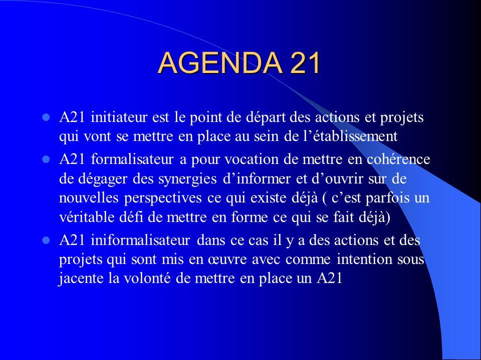 AGENDA 21 A21 initiateur est le point de départ des actions et projets qui vont se mettre en place au sein de létablissement A21 formalisateur a pour vocation de mettre en cohérence de dégager des synergies dinformer et douvrir sur de nouvelles perspectives ce qui existe déjà ( cest parfois un véritable défi de mettre en forme ce qui se fait déjà) A21 iniformalisateur dans ce cas il y a des actions et des projets qui sont mis en œuvre avec comme intention sous jacente la volonté de mettre en place un A21