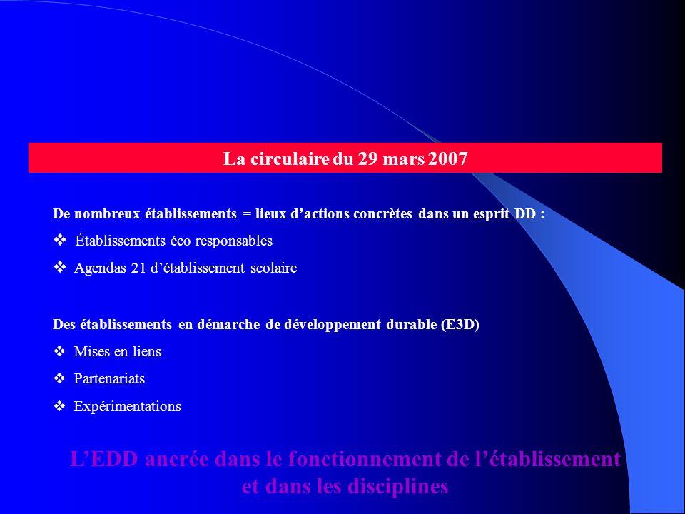 GENERALITES Agenda 21 de Rio Stratégie nationale du développement durable Agendas 21 régionaux, départementaux etc.