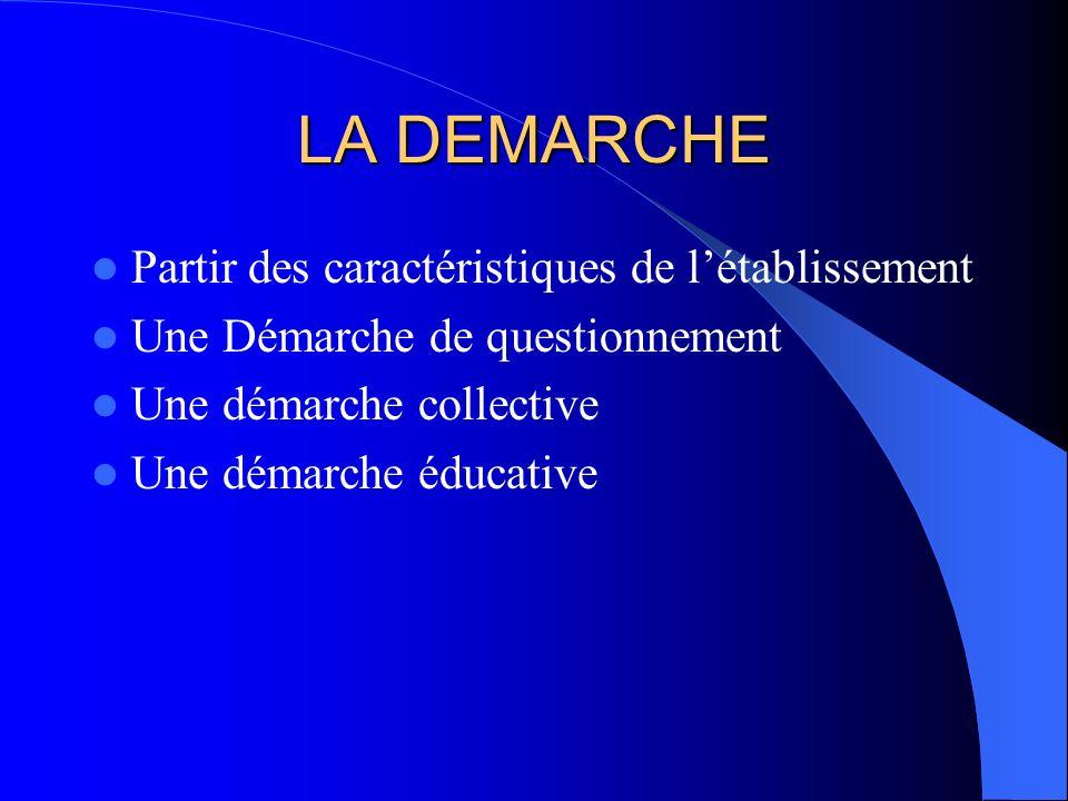 LA DEMARCHE Partir des caractéristiques de létablissement Une Démarche de questionnement Une démarche collective Une démarche éducative