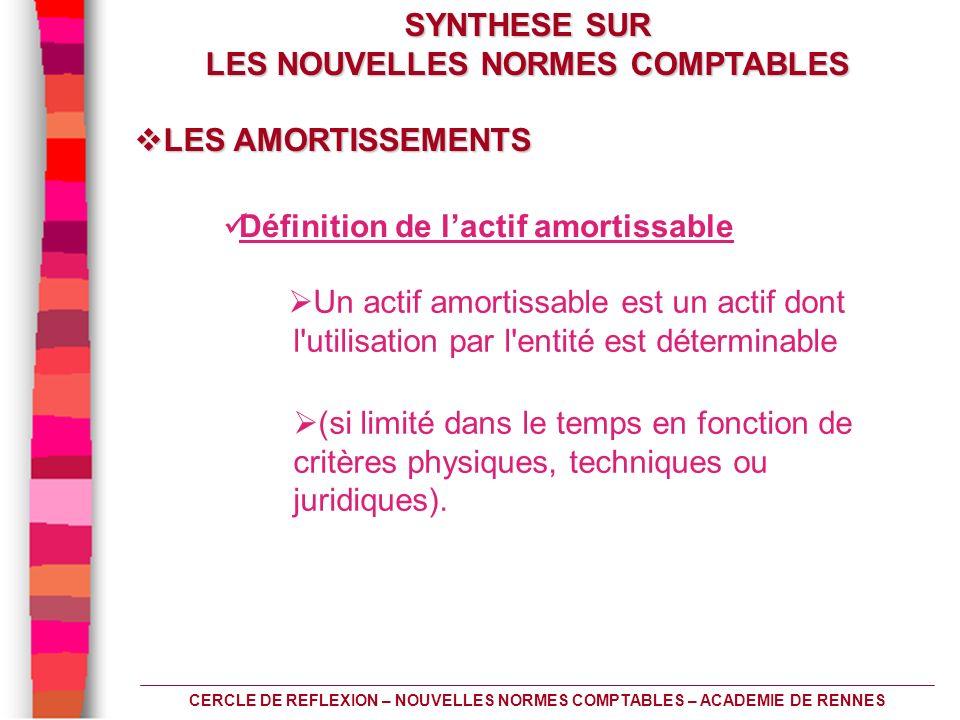 CERCLE DE REFLEXION – NOUVELLES NORMES COMPTABLES – ACADEMIE DE RENNES Définition de lactif amortissable Un actif amortissable est un actif dont l'uti