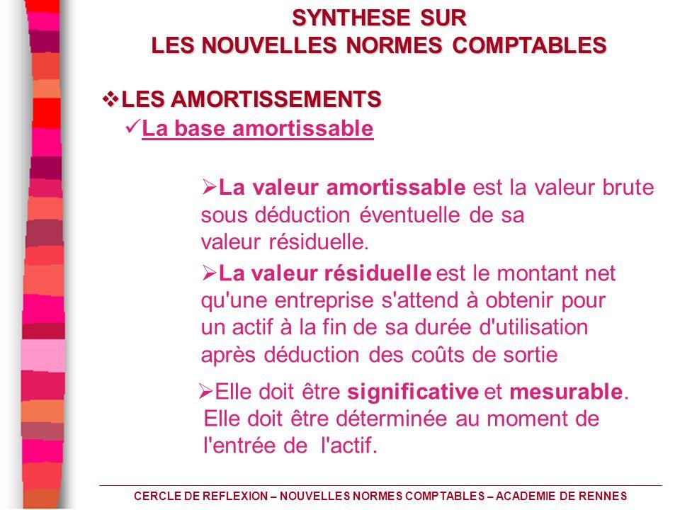 CERCLE DE REFLEXION – NOUVELLES NORMES COMPTABLES – ACADEMIE DE RENNES La base amortissable Elle doit être significative et mesurable. Elle doit être