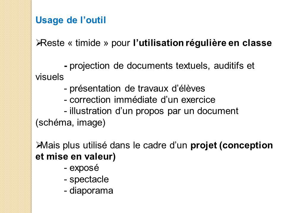 Usage de loutil Reste « timide » pour lutilisation régulière en classe - projection de documents textuels, auditifs et visuels - présentation de trava